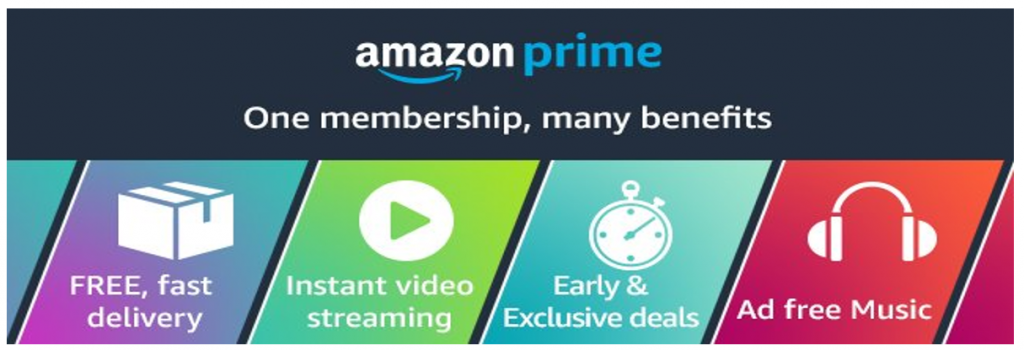Image result for amazon prime benefits